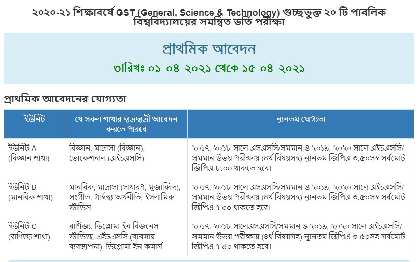 GST Admission 2021